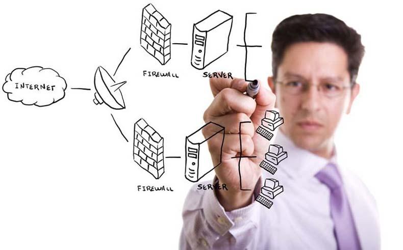 Firewall system